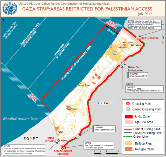 Gaza Fishing Restrictions 2012